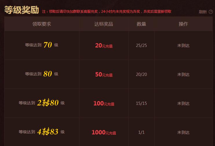 乐推传奇霸业50万元宝大放送