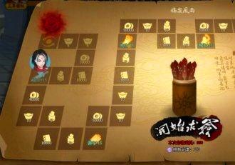 <a target='_blank' class='badge' href=http://sx.ledu.com/>神仙道</a>2特色玩法