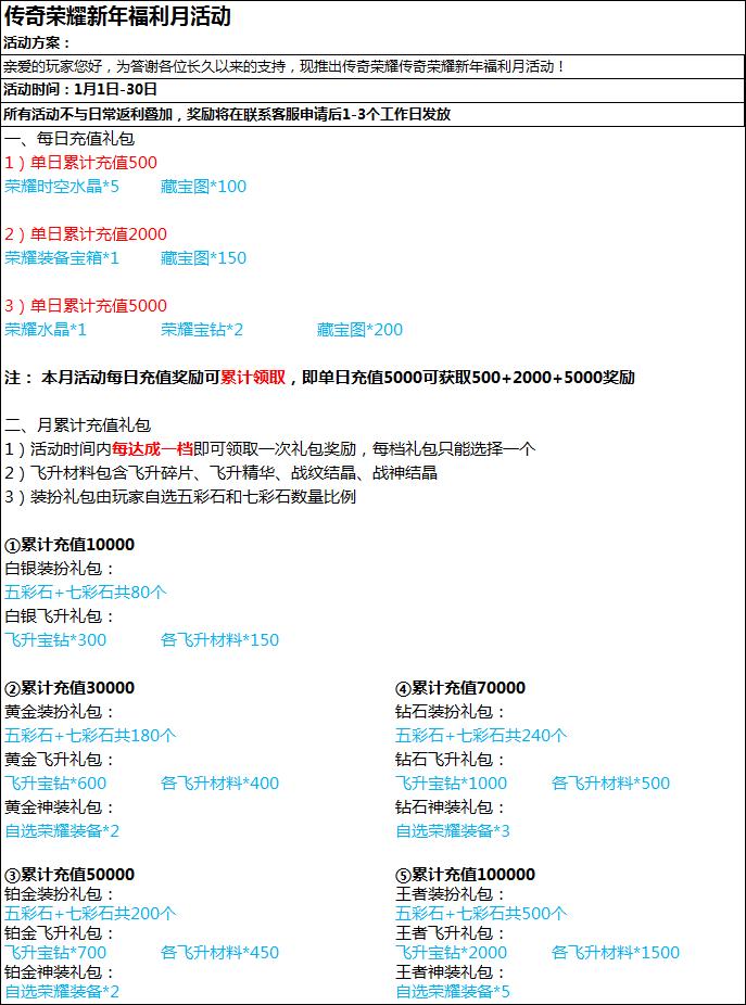<a style='color:#FF0000; text-decoration:underline;font-weight:bold;' target='_blank' href=http://mir.ledu.com/>传奇荣耀</a>新年福利月活动